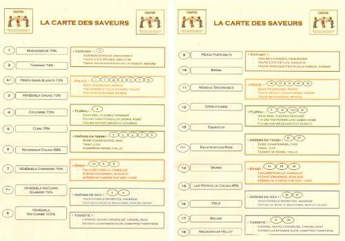 Chocolat Chapon - Carte des saveurs