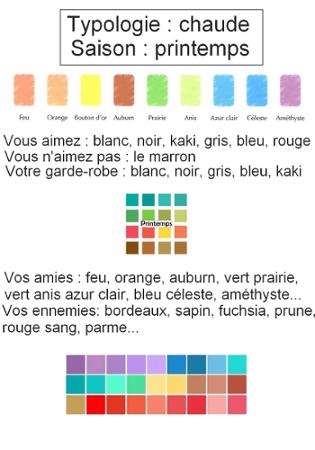 Palette - Relooking / conseils en image - Test et avis