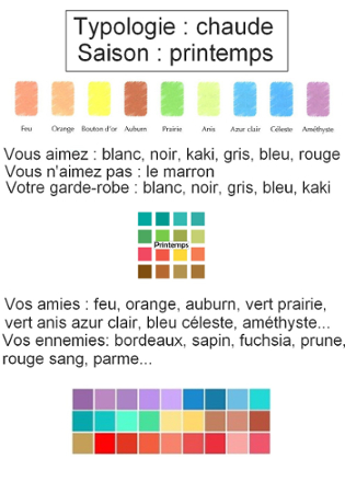 Relooking : Palette